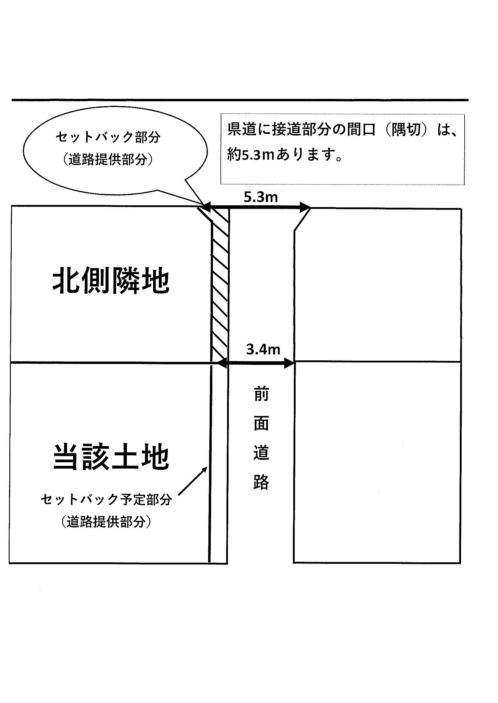 セットバック参考図